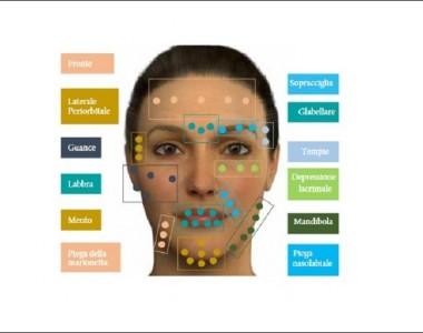 La mappatura del viso